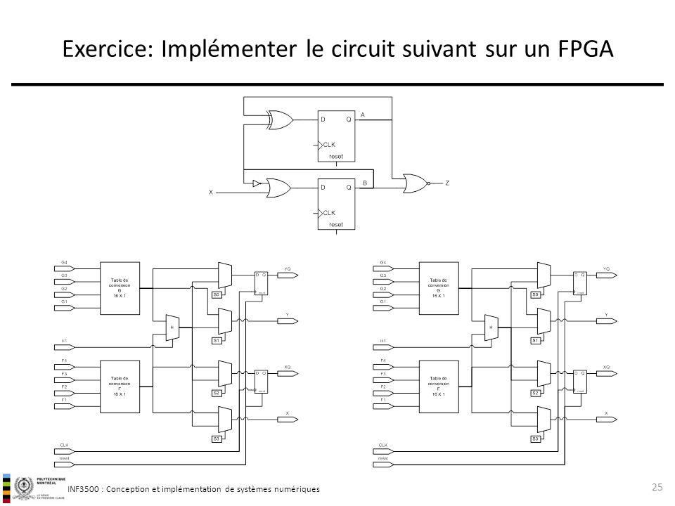 INF3500 : Conception et implémentation de systèmes numériques Exercice: Implémenter le circuit suivant sur un FPGA 25