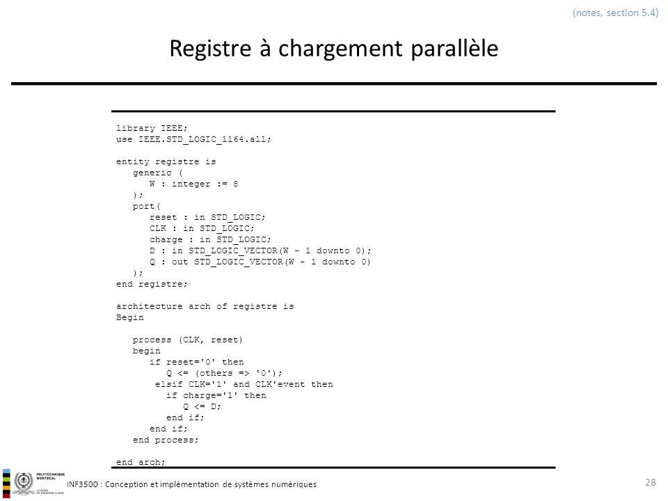 INF3500 : Conception et implémentation de systèmes numériques Registre à chargement parallèle 28 library IEEE; use IEEE.STD_LOGIC_1164.all; entity reg