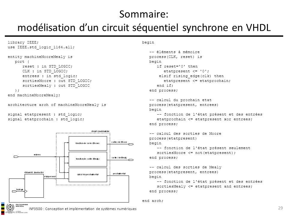 INF3500 : Conception et implémentation de systèmes numériques Sommaire: modélisation dun circuit séquentiel synchrone en VHDL 29 library IEEE; use IEE