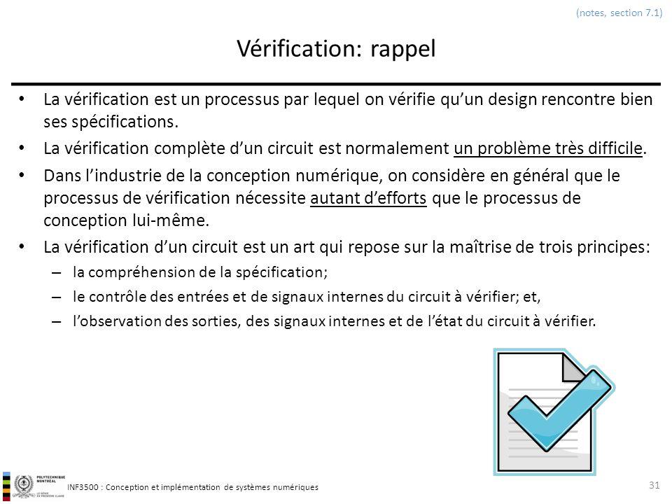 INF3500 : Conception et implémentation de systèmes numériques Vérification: rappel La vérification est un processus par lequel on vérifie quun design