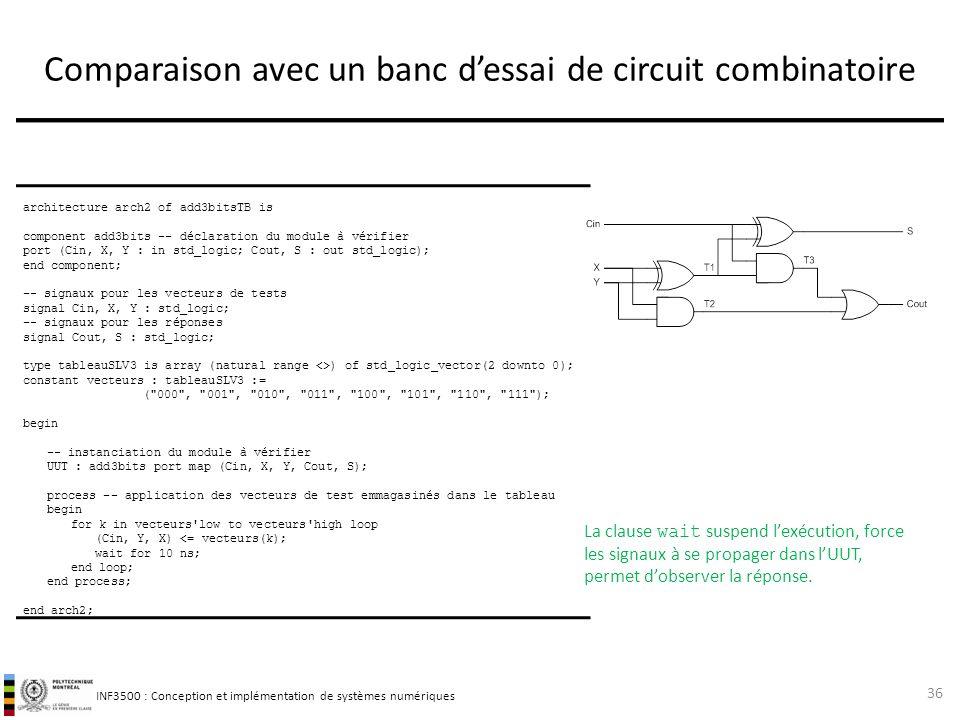 INF3500 : Conception et implémentation de systèmes numériques Comparaison avec un banc dessai de circuit combinatoire 36 La clause wait suspend lexécu