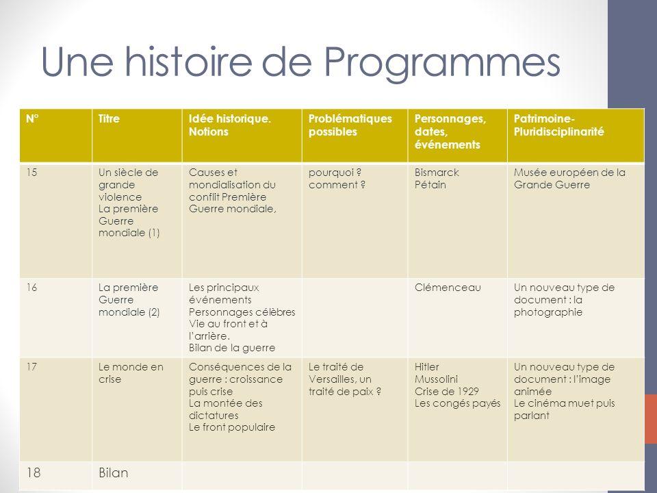Une histoire de Programmes HISTOIRE une possible programmation Jean-Christophe PONOT Maître Formateur IENA N°TitreIdée historique. Notions Problématiq