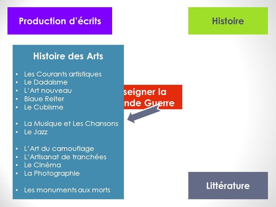 Enseigner la Grande Guerre Production décritsHistoire Littérature Histoire des Arts Les Courants artistiques Le Dadaisme LArt nouveau Blaue Reiter Le