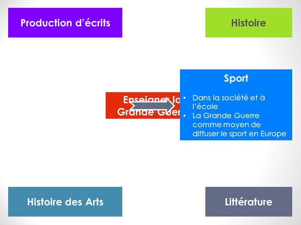 Enseigner la Grande Guerre Production décritsHistoire LittératureHistoire des Arts Sport Dans la société et à lécole La Grande Guerre comme moyen de d
