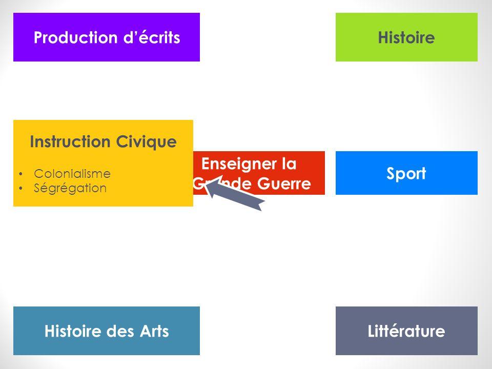 Enseigner la Grande Guerre Production décritsHistoire LittératureHistoire des Arts Sport Instruction Civique Colonialisme Ségrégation