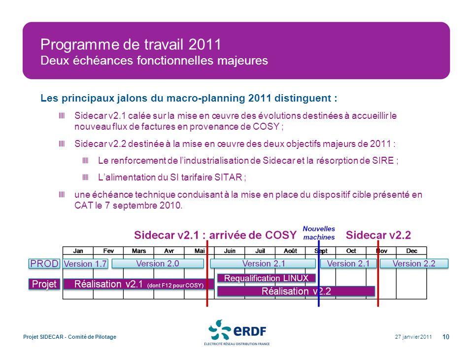 27 janvier 2011Projet SIDECAR - Comité de Pilotage 10 Programme de travail 2011 Deux échéances fonctionnelles majeures Les principaux jalons du macro-