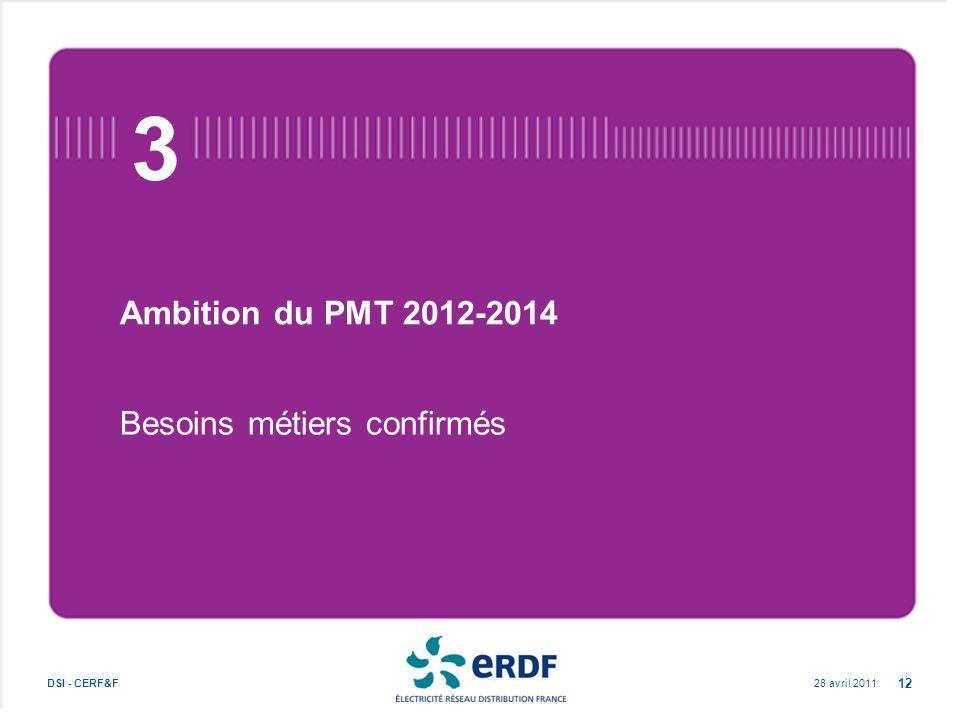 Ambition du PMT 2012-2014 Besoins métiers confirmés 28 avril 2011DSI - CERF&F 12 3