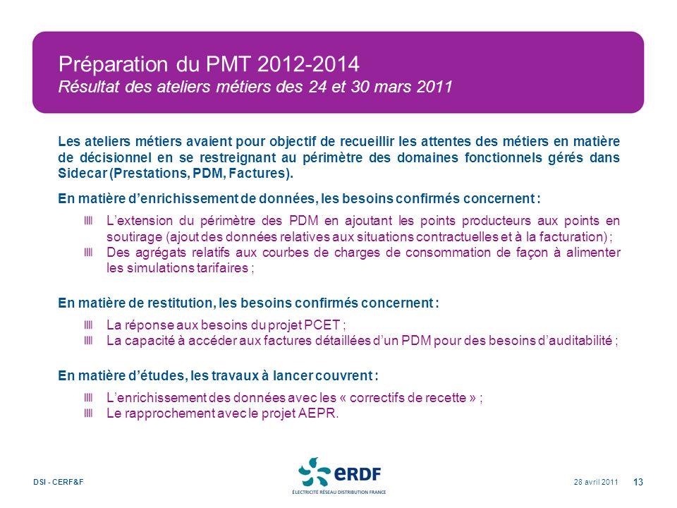 Préparation du PMT 2012-2014 Résultat des ateliers métiers des 24 et 30 mars 2011 Les ateliers métiers avaient pour objectif de recueillir les attente