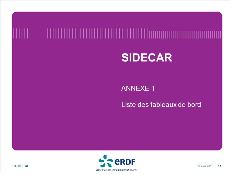 28 avril 2011DSI - CERF&F 14 SIDECAR ANNEXE 1 Liste des tableaux de bord