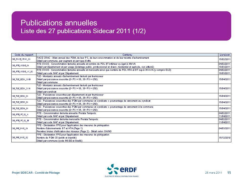 25 mars 2011Projet SIDECAR - Comité de Pilotage 15 Publications annuelles Liste des 27 publications Sidecar 2011 (1/2)