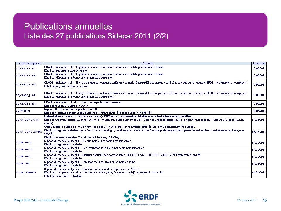 25 mars 2011Projet SIDECAR - Comité de Pilotage 16 Publications annuelles Liste des 27 publications Sidecar 2011 (2/2)