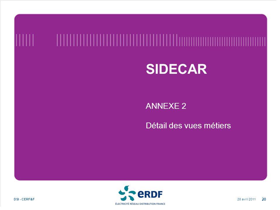 28 avril 2011DSI - CERF&F 20 SIDECAR ANNEXE 2 Détail des vues métiers