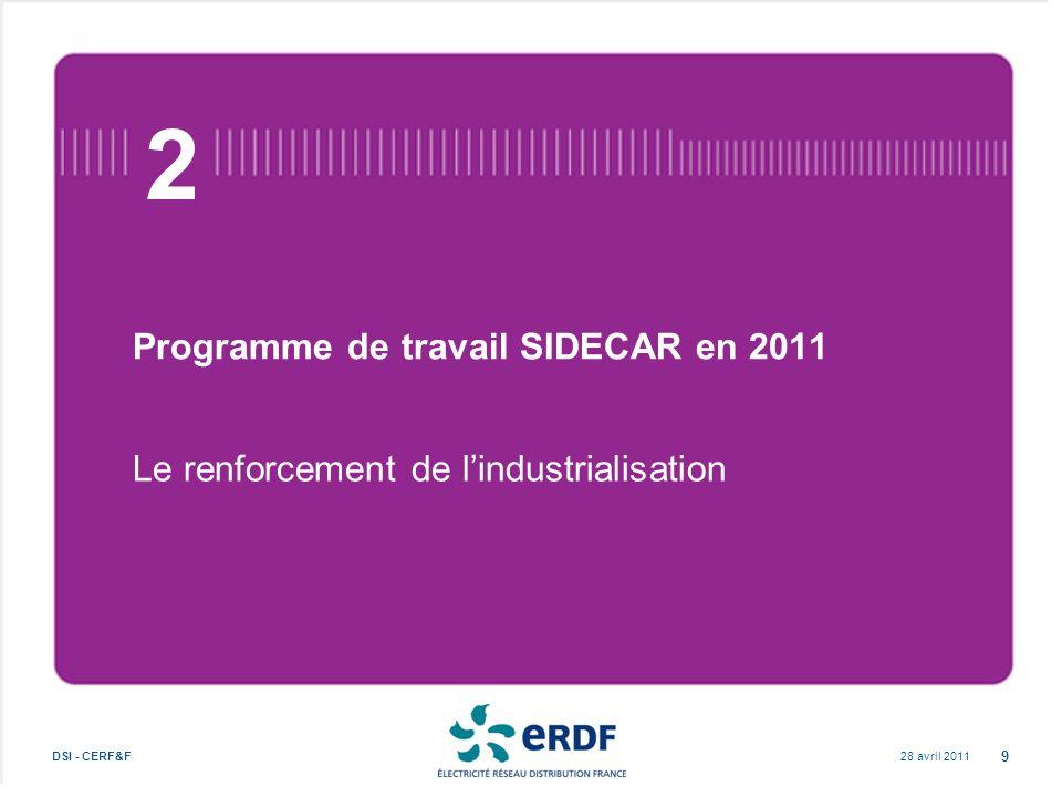 Programme de travail SIDECAR en 2011 Le renforcement de lindustrialisation 28 avril 2011DSI - CERF&F 9 2