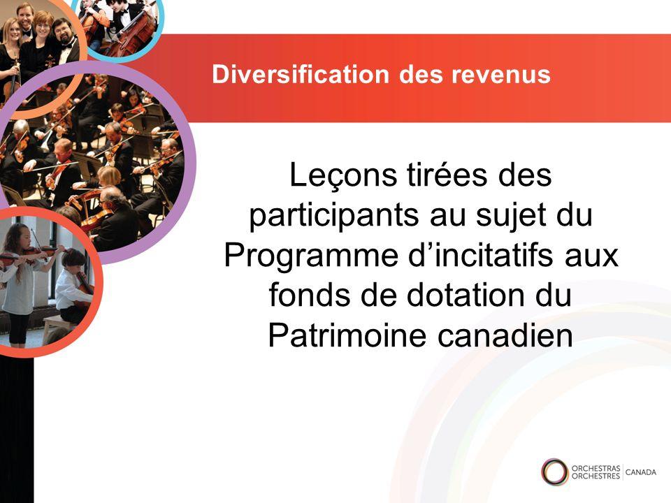 Diversification des revenus Leçons tirées des participants au sujet du Programme dincitatifs aux fonds de dotation du Patrimoine canadien