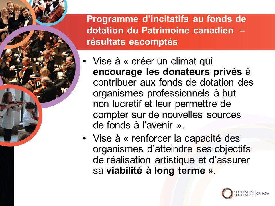 Programme dincitatifs au fonds de dotation du Patrimoine canadien – quels sont les coûts.