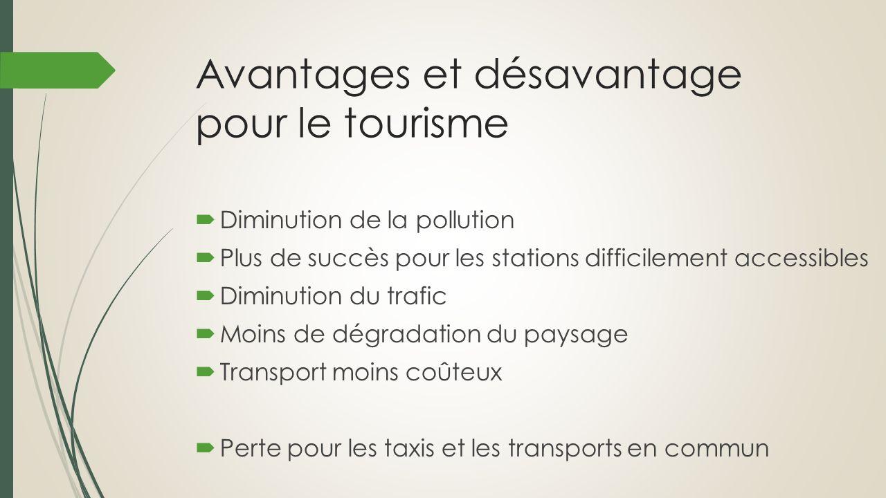 Avantages et désavantage pour le tourisme Diminution de la pollution Plus de succès pour les stations difficilement accessibles Diminution du trafic M