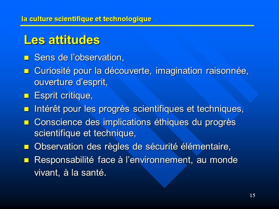 15 Les attitudes Sens de lobservation, Sens de lobservation, Curiosité pour la découverte, imagination raisonnée, ouverture desprit, Curiosité pour la