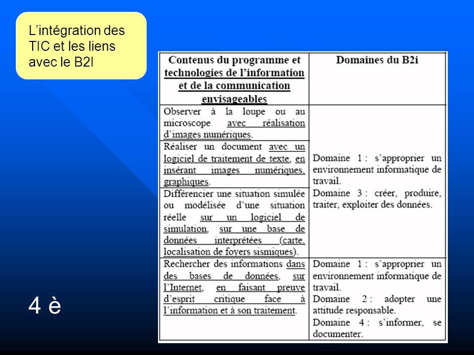 21 4 è Lintégration des TIC et les liens avec le B2I