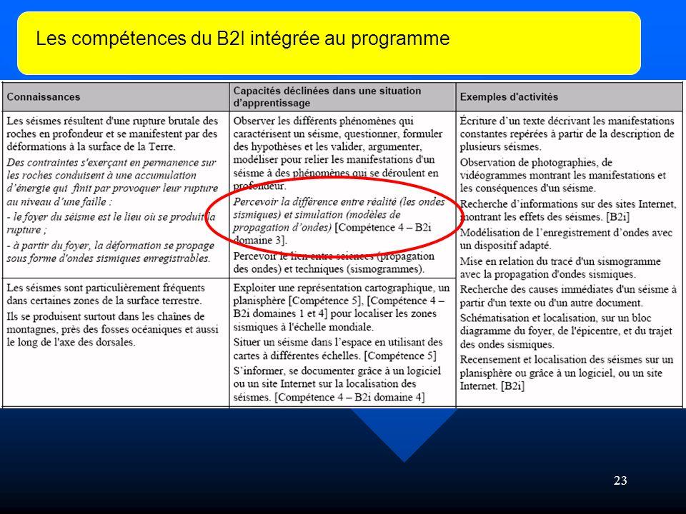 23 Les compétences du B2I intégrée au programme