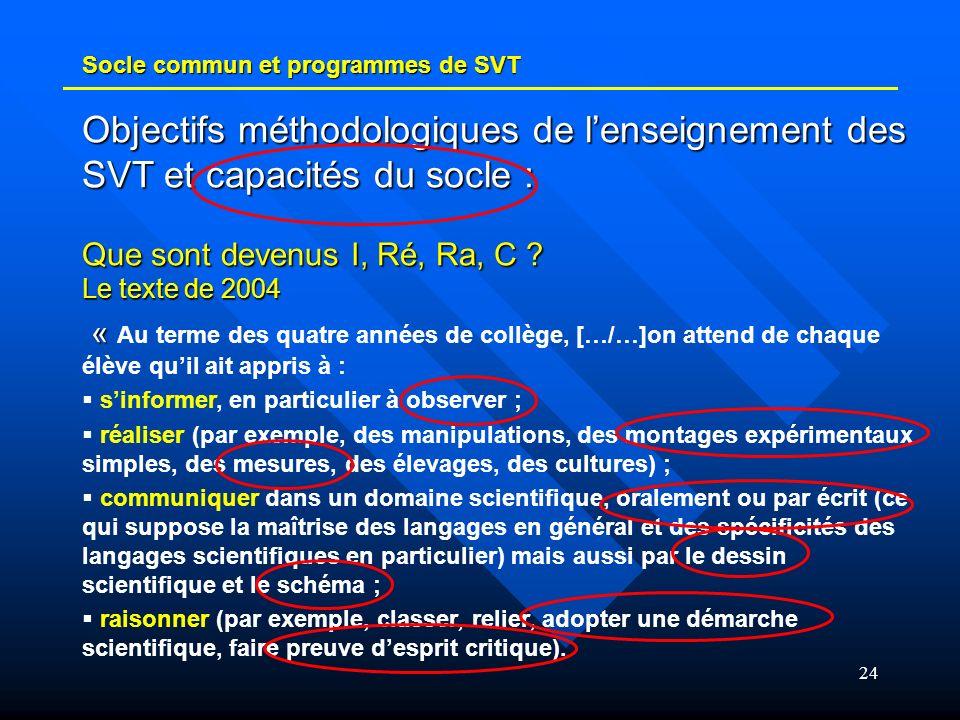 24 Socle commun et programmes de SVT Objectifs méthodologiques de lenseignement des SVT et capacités du socle : Que sont devenus I, Ré, Ra, C ? Le tex