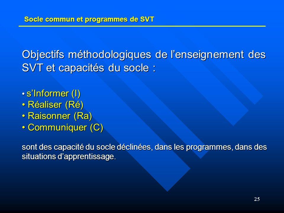 25 Socle commun et programmes de SVT Objectifs méthodologiques de lenseignement des SVT et capacités du socle : sInformer (I) sInformer (I) Réaliser (