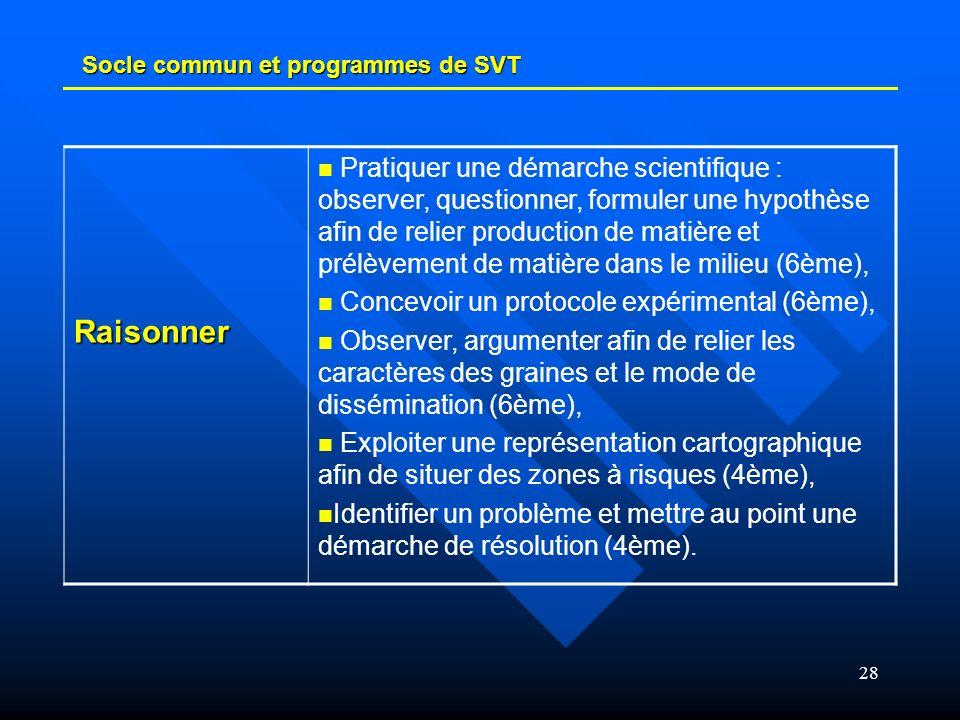 28 Socle commun et programmes de SVT Raisonner Pratiquer une démarche scientifique : observer, questionner, formuler une hypothèse afin de relier prod