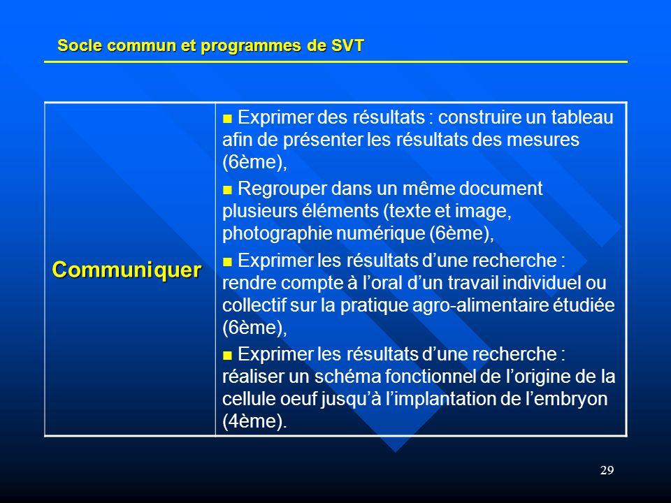 29 Socle commun et programmes de SVT Communiquer Exprimer des résultats : construire un tableau afin de présenter les résultats des mesures (6ème), Re