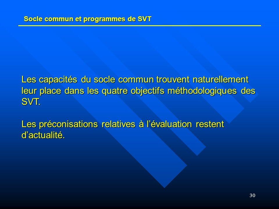 30 Socle commun et programmes de SVT Les capacités du socle commun trouvent naturellement leur place dans les quatre objectifs méthodologiques des SVT