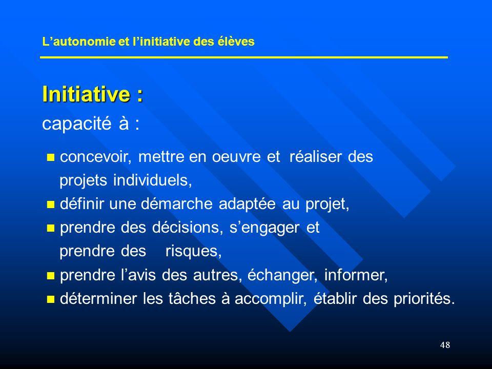 48 Initiative : capacité à : Lautonomie et linitiative des élèves concevoir, mettre en oeuvre et réaliser des projets individuels, définir une démarch