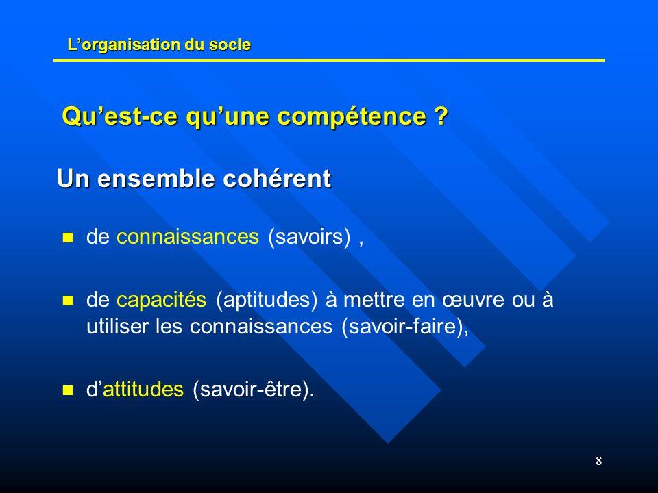 8 Quest-ce quune compétence ? de connaissances (savoirs), de capacités (aptitudes) à mettre en œuvre ou à utiliser les connaissances (savoir-faire), d