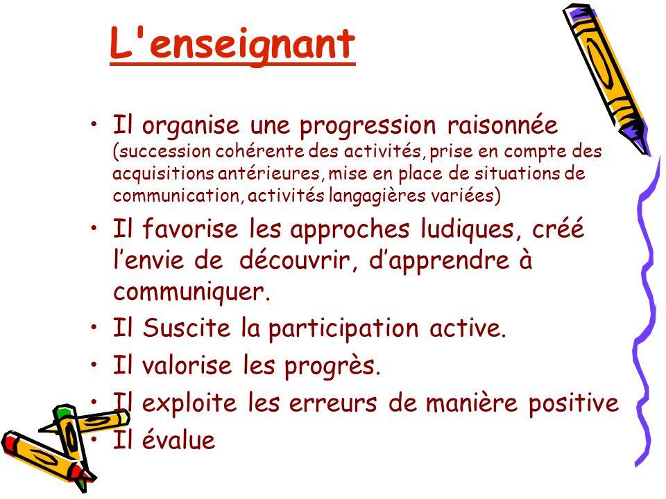 L'enseignant Il organise une progression raisonnée (succession cohérente des activités, prise en compte des acquisitions antérieures, mise en place de