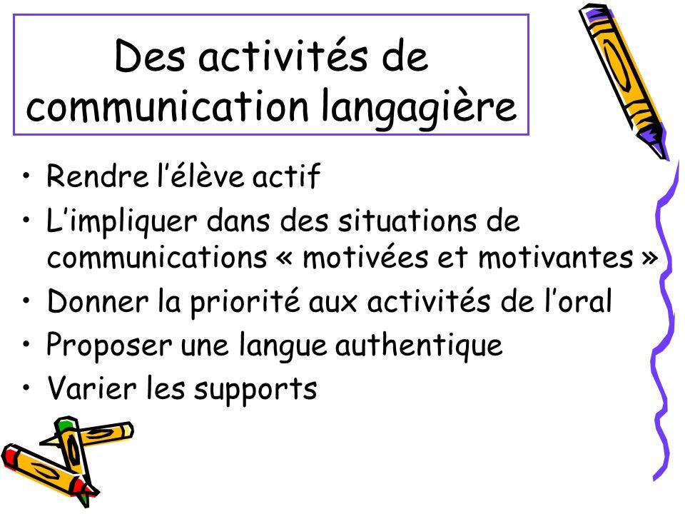 Des activités de communication langagière Rendre lélève actif Limpliquer dans des situations de communications « motivées et motivantes » Donner la pr