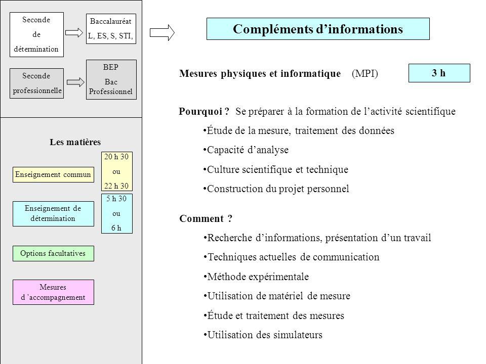 Les matières Compléments dinformations Mesures physiques et informatique (MPI) 3 h Pourquoi .