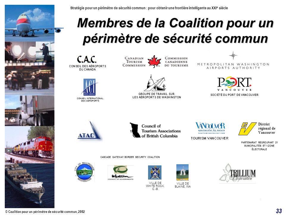 © Coalition pour un périmètre de sécurité commun, 2002 Stratégie pour un périmètre de sécurité commun : pour obtenir une frontière intelligente au XXI e siècle 33 CONSEIL DES AÉROPORTS DU CANADA GROUPE DE TRAVAIL SUR LES AÉROPORTS DE WASHINGTON SOCIÉTÉ DU PORT DE VANCOUVER VILLE DE BLAINE, WA VILLE DE WHITE ROCK, C.-B.