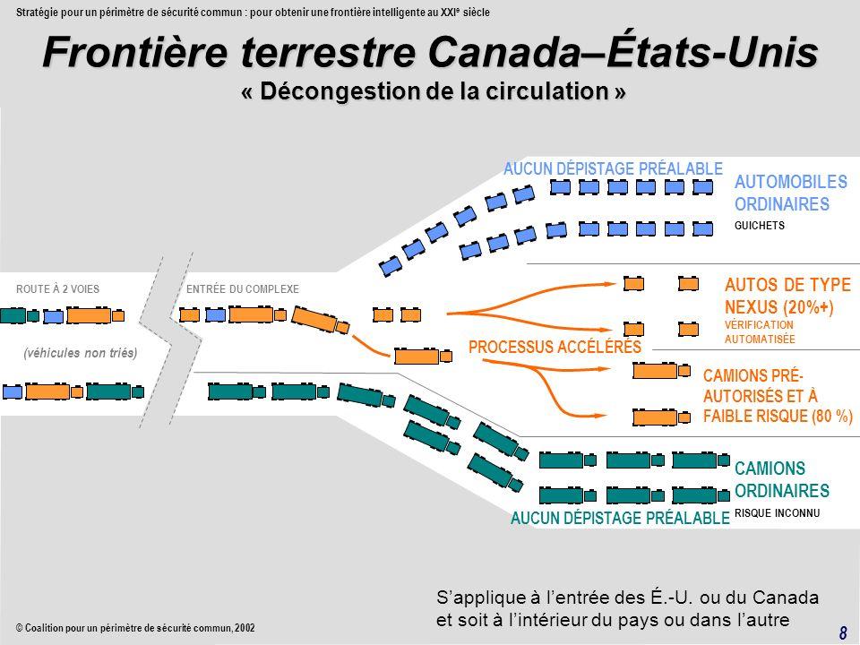 29 Développements récents concernant le périmètre de sécurité « Nous avons un important partenaire, au nord de la frontière, qui nous a beaucoup aidé cest le Canada.