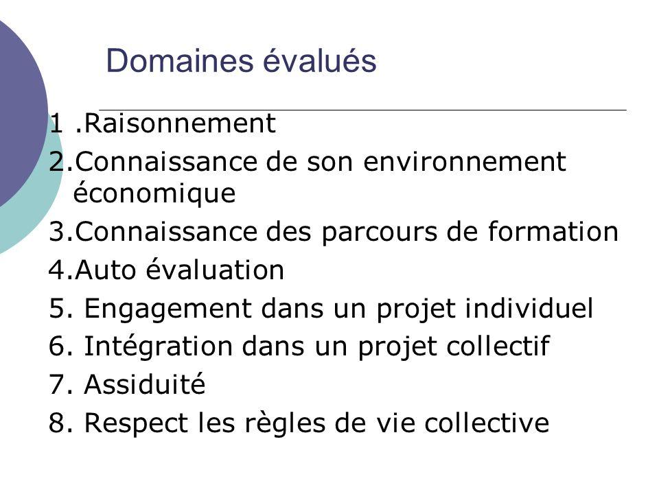 Domaines évalués 1.Raisonnement 2.Connaissance de son environnement économique 3.Connaissance des parcours de formation 4.Auto évaluation 5.