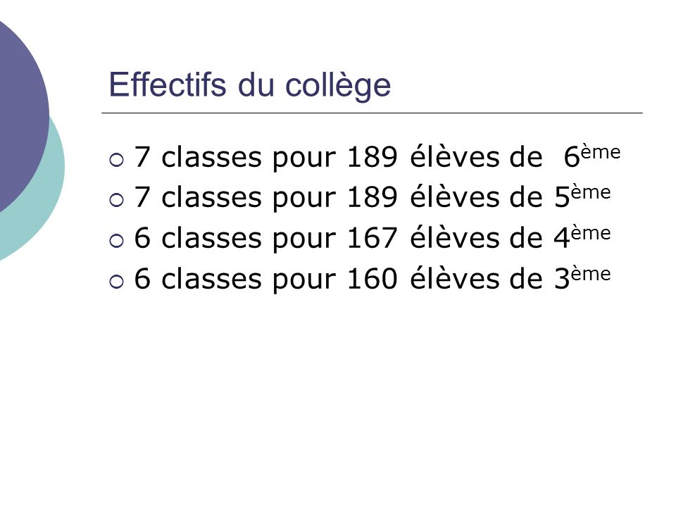 Résultats Diplôme National Brevet MENTIONS 86,2%