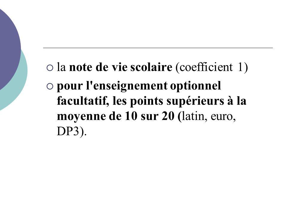 la note de vie scolaire (coefficient 1) pour l'enseignement optionnel facultatif, les points supérieurs à la moyenne de 10 sur 20 (latin, euro, DP3).