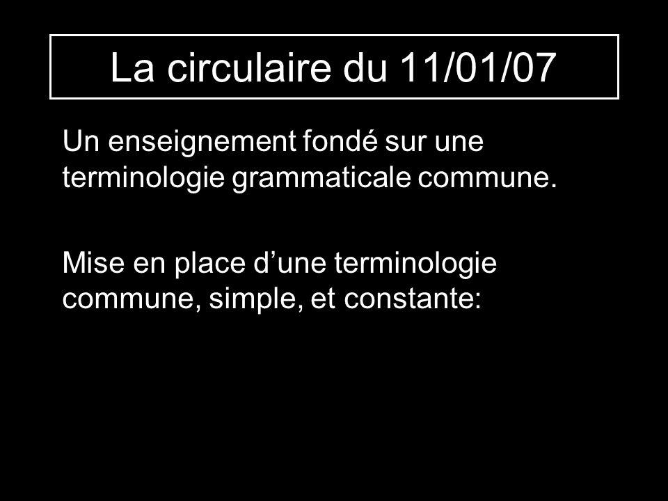 La circulaire du 11/01/07 Un enseignement fondé sur une terminologie grammaticale commune. Mise en place dune terminologie commune, simple, et constan