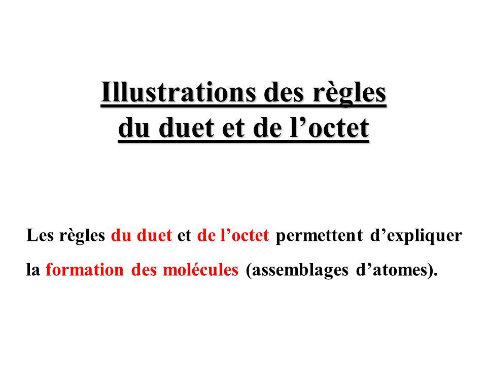 Illustrations des règles du duet et de loctet Les règles du duet et de loctet permettent dexpliquer la formation des molécules (assemblages datomes).