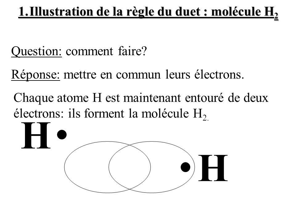 H H Question: comment faire? Réponse: mettre en commun leurs électrons. Chaque atome H est maintenant entouré de deux électrons: ils forment la molécu