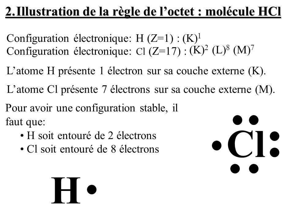 Configuration électronique: H (Z=1) : Configuration électronique: Cl (Z=17) : Pour avoir une configuration stable, il faut que: H soit entouré de 2 él