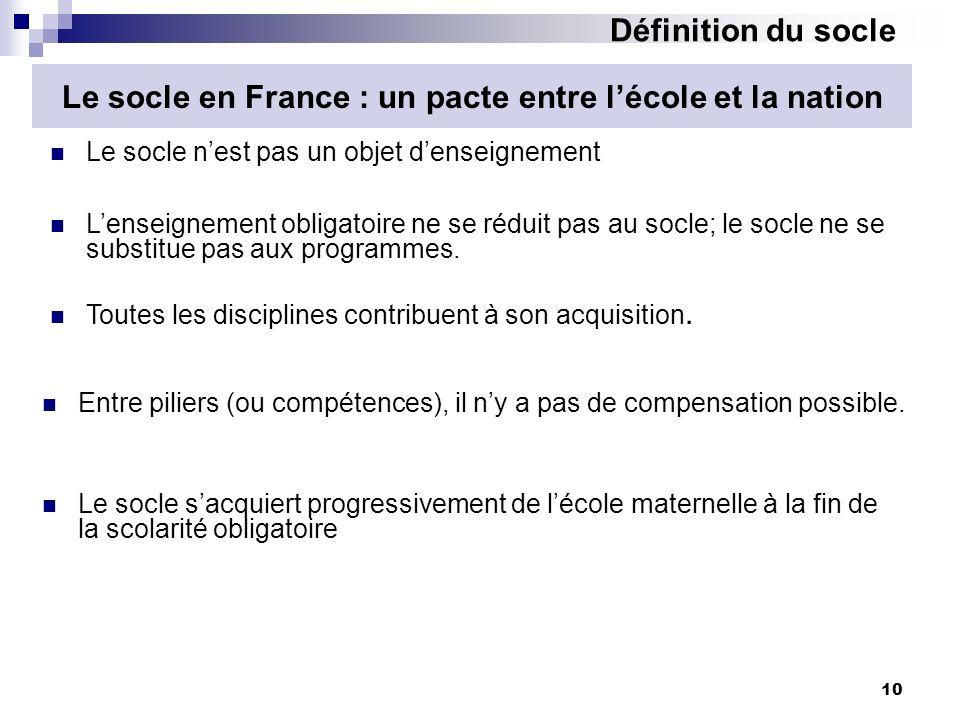 10 Le socle nest pas un objet denseignement Le socle en France : un pacte entre lécole et la nation Le socle sacquiert progressivement de lécole mater