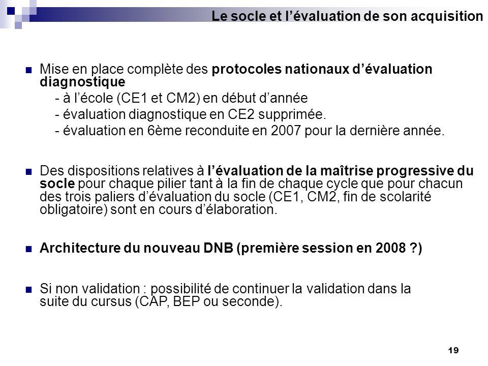 19 Mise en place complète des protocoles nationaux dévaluation diagnostique - à lécole (CE1 et CM2) en début dannée - évaluation diagnostique en CE2 s