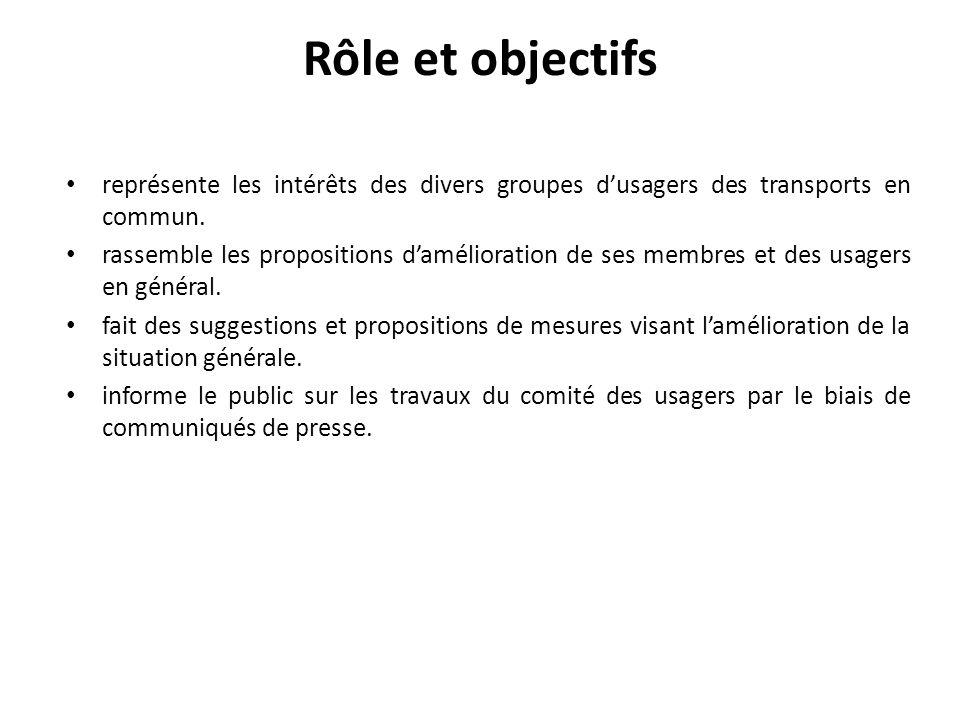 Rôle et objectifs représente les intérêts des divers groupes dusagers des transports en commun. rassemble les propositions damélioration de ses membre