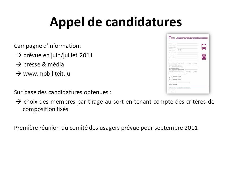 Appel de candidatures Campagne dinformation: prévue en juin/juillet 2011 presse & média www.mobiliteit.lu Sur base des candidatures obtenues : choix d