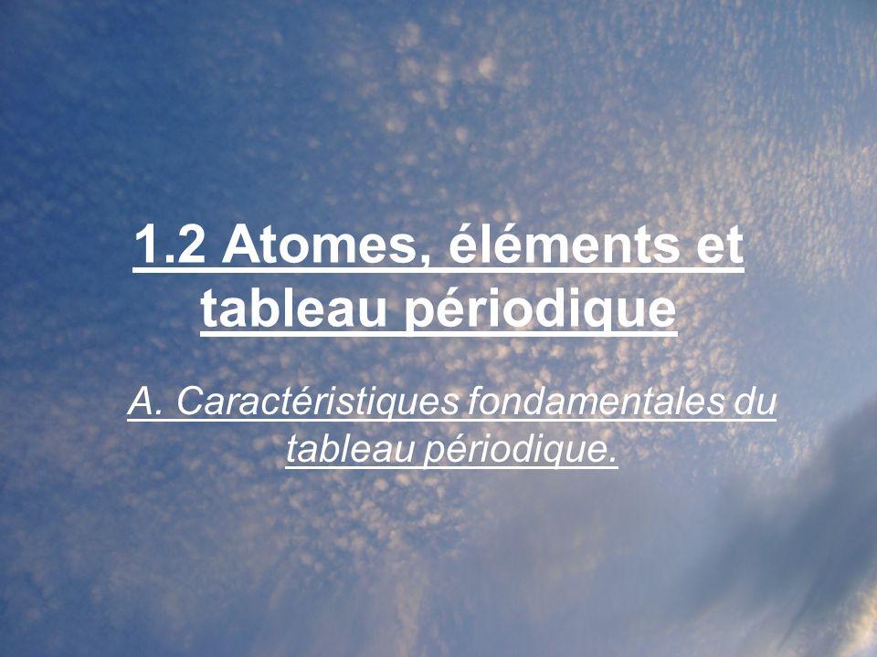 1.2 Atomes, éléments et tableau périodique A. Caractéristiques fondamentales du tableau périodique.