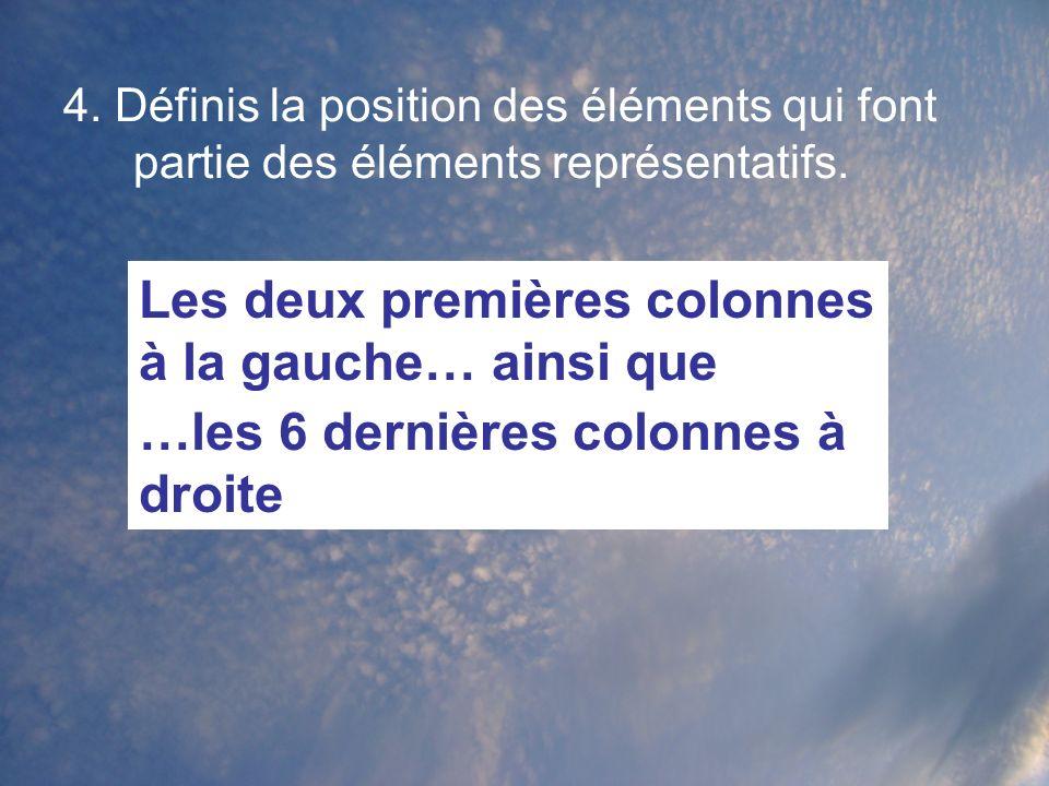 4.Définis la position des éléments qui font partie des éléments représentatifs.
