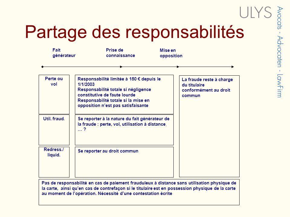 Fait générateur Prise de connaissance Mise en opposition Responsabilité limitée à 150 depuis le 1/1/2003 Responsabilité totale si négligence constitut