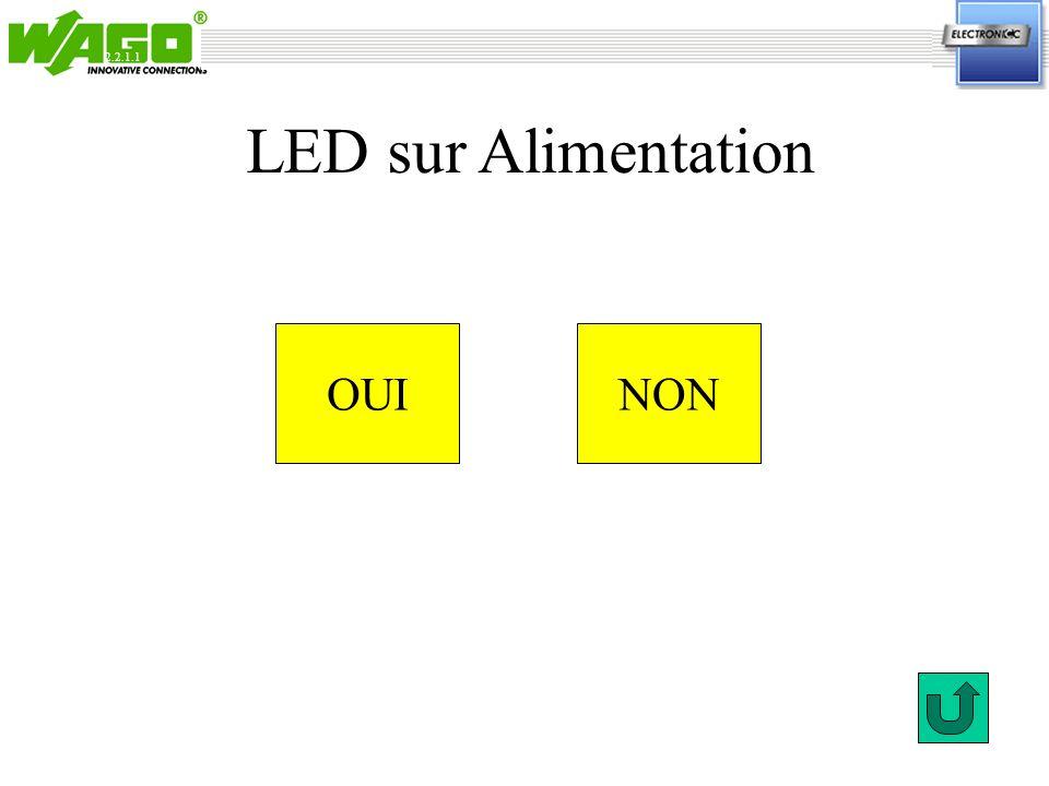 2.2.1.1 OUINON LED sur Alimentation